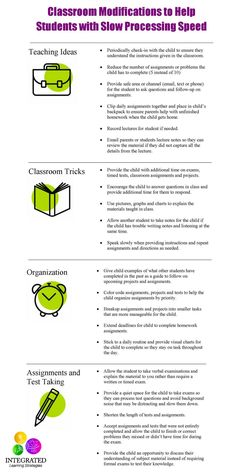Classroom Modifications for Students that Struggle with Slow Processing Speed I definitely want a copy of this at my desk. Some students learn at a slower pace and I want to be able to teach them as effectively as my other students. Learning Tips, Teaching Strategies, Kids Learning, Adhd Strategies, Teaching Resources, Teaching Ideas, Auditory Processing Disorder, Executive Functioning, School Psychology
