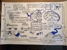 Digital Differentiation with Google Forms #sketchnote from my presentation at #ISTE15 Google Booth