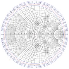 picture relating to Printable Smith Chart named 15 รูปภาพที่ยอดเยี่ยมที่สุดในบอร์ด Smith chart ในปี 2018