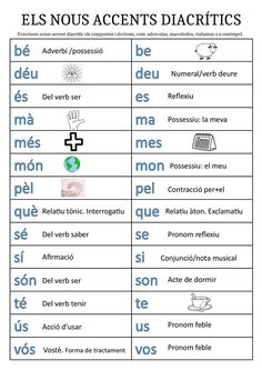 recursos web | © EMILIA ALCARAZ DELGADO | Pàgina 5 Catalan Language, English Resources, Spanish Classroom, English Class, Learning Spanish, Valencia, Fun Activities, Teacher, Writing