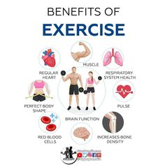 Herbalife Motivation, Exercise Motivation, Fitness Motivation, Exercise And Mental Health, Exercise Benefits, Beast Mode, Exercise Chart, Healthy Brain, Fitness Workouts