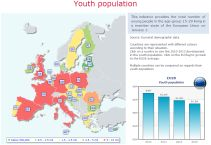 Launch of the European Youth Monitor
