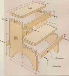 Step Joints Wood