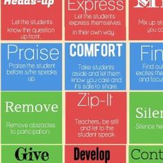 20+ Ways to Increase Student Participation