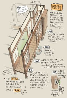 Japanese Home Design, Japanese Style House, Traditional Japanese House, Japanese Interior, Asian Architecture, Architecture Details, Pavilion Architecture, Sustainable Architecture, Residential Architecture