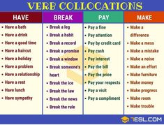 List of Common Collocations in English You Should Know - ESL Buzz