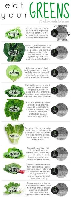 Here Are 40 #Superfood Infographics to Help You Make the Best Choices Possible ...