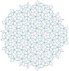 discrete math portal
