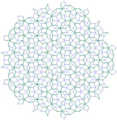 Teselacion Penrose