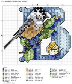 Alfabeto degli uccellini: B