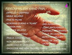 Hand Pain And Fibromyalgia ~ a few suggestions for pain relief too - Explains quite a bit - If I had known some of this I might not have bothered with xrays and additional bloodwork