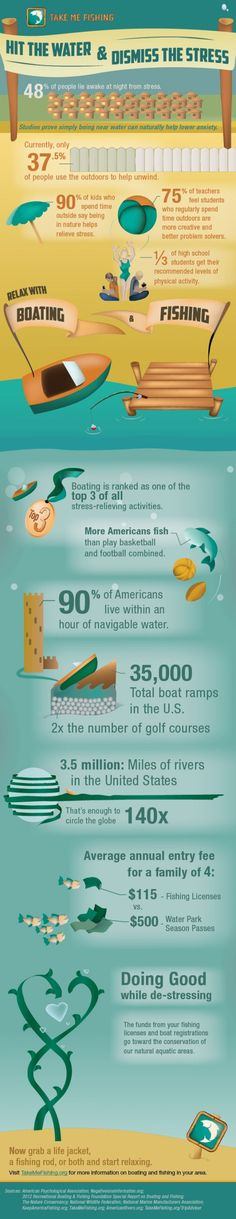 Hit the water & dismiss the stress (Infographic)