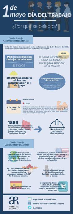 Día del trabajo: por qué se celebra el 1 de mayo #infografia Thing 1, Spanish Activities, Just Do It, Fun Facts, Marketing, Education, School, Cultura General, Ideas Para