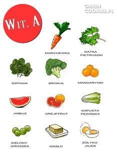 występowanie witaminy A w produktach roślinnych Nutrition, Healthy, Recipes, Foods, Beautiful, Speech Language Therapy, Poster, Food Food, Food Items