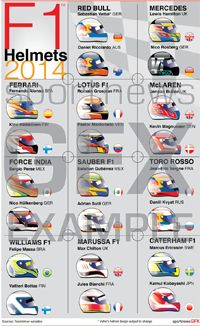 F1-2014-HELMETS - Feature graphic detailing all the 2014 season F1 drivers helmet designs.