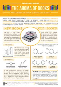 Aroma-Chemistry-Smell-of-Books.png
