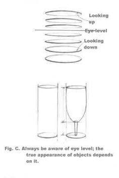 Basic shapes 4:Perspective n cylindrical objects