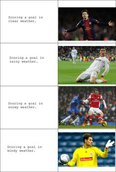 Scoring a goal in various weather