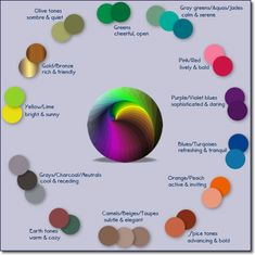 How Colors Affect Mood can color affect your mood and behavior? | psychology of colour