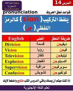 English Talk, English Speaking Skills, Learn English Grammar, Learn English Words, Education English, English Study, English Lessons, English Vocabulary, English Language Course