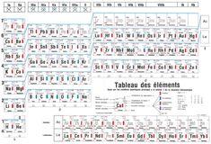 Tabla periodica 0001 pinterest 1985 jodognes tableau des elements urtaz Gallery