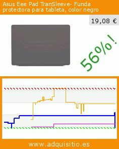 Asus Eee Pad TranSleeve- Funda protectora para tableta, color negro (Ordenadores personales). Baja 56%! Precio actual 19,08 €, el precio anterior fue de 43,41 €. http://www.adquisitio.es/fabricado-marca/asus-eee-pad-transleeve