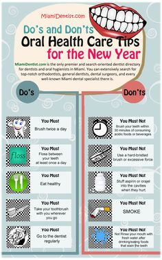 Check out this awesome infographic on #OralHealthCare Do's and Don'ts for 2014! http://miamidentist.com/