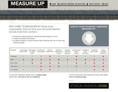 MEASUREUP! Shop more responsibly: find out how your favourite fashion brands treat their workers.  Do workers making clothes for Topshop get paid enough to live on? Is Nike more ethical than Adidas? Do Marks & Spencer conduct surprise visits to factories they use to check how things are going? http://www.measureup.org.uk/