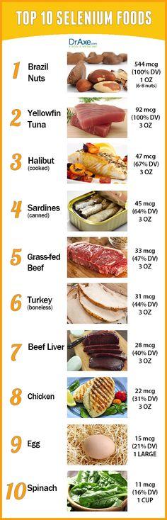 Top ten selenium rich foods.