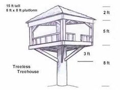 Image detail for -Now that's a tree house! And nice use of plants as well. And here we ...