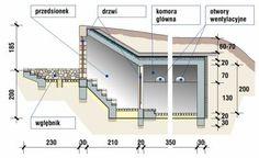 Jak zrobić dom ?: Budujemy piwnicę ogrodową