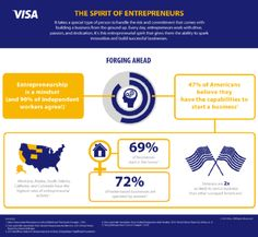 Visa_Business_September_infographic_Forging-Ahead.png
