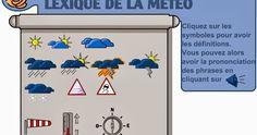 Au kiosque du FLE: La météo et le climat: activités FLE