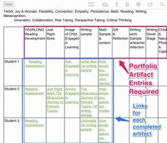 ePortfolio Student Artifacts Table using Evernote