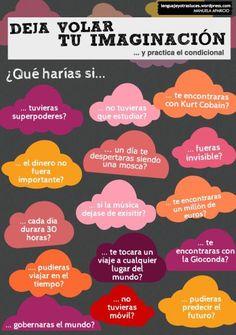 To Learn Spanish Lesson Plans Homemade Printer Printing Spanish Grammar, Ap Spanish, Spanish Vocabulary, Spanish Language Learning, Spanish Teacher, Spanish Classroom, Spanish Lessons, How To Speak Spanish, Learn Spanish