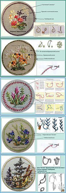 Aplicación con costuras bordado hierbas.