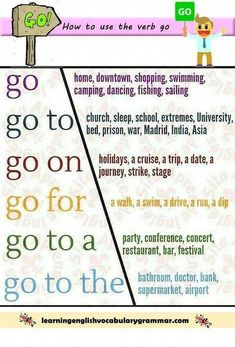 How to use the verb go correctly with pictures and examples #vocabulaireanglais #apprendreanglais,apprendreanglaisenfant,anglaisfacile,coursanglais,parleranglais,apprendreanglaisfacile,leconanglais,apprentissageanglais,formationanglais,methodeanglais,communiqueranglais English Grammar Rules, Learn English Grammar, English Writing Skills, Grammar And Vocabulary, English Vocabulary Words, Learn English Words, English Study, Grammar Posters, English Class