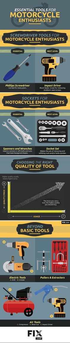 By starting out with manual tools, you can save hundreds of dollars when starting your motorcycle tool kit.