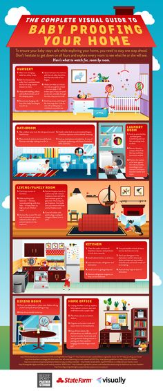 The complete visual guide to baby proofing your home!