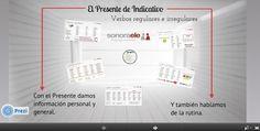 A1 - Conjugación de los verbos regulares e irregulares en Presente de Indicativo. Un presentación en Prezi.