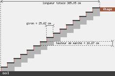 Calculer le nombre de marches et leur hauteur d'un escalier