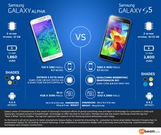 Infographic: Samsung Galaxy S5 vs Samsung Alpha