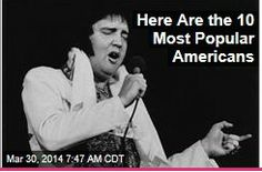 """Latest News:  Here Are the 10 Most Popular Americans. – MIT researchers recently released Pantheon, which analyzes data in order to determine the """"global popularity of historical characters.""""  Here are top 10 Americans:  Martin Luther King Jr. / Elvis Presley / Walt Disney / Benjamin Franklin / Edgar Allan Poe / Bill Gates / George Washington / Thomas Edison / Johnny Depp / Abraham Lincoln.  Get all the latest news on your favorite celebs at www.CelebrityDazzle.com!"""