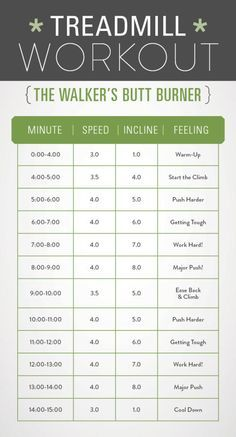 Here are four boredom busting treadmill workouts to keep your fitness routine fresh, fun, and burning fat! #running #fitness