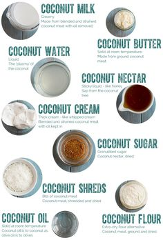 The Ultimate Guide to Everything Coconut Flour Oil Butter Cream Milk Water Shreds Sugar and Nectar Great information Coconut Flour Recipes, Paleo Recipes, Cooking Recipes, Coconut Oil, Coconut Nectar Recipes, Coconut Cream, Coconut Water, Best Coconut Milk, Raw Coconut