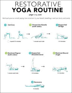 Jan 2020 - Switch up your usual yoga routine for this relaxing restorative yoga sequence that will help calm anxiety and stress, and relieve aches and pains. Restorative Yoga Sequence, Vinyasa Yoga, Yoga Sequences, Buddha, Gentle Yoga, Stress, Relaxing Yoga, Yoga At Home, Iyengar Yoga