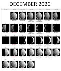 December 2020 Moon calendar printable template free download featuring all sizes of Moon #december #calendar2020 #printable #mooncalendar #lunar #phases Calendar 2019 Printable, Excel Calendar, Monthly Calendar Template, Monthly Calendars, Calendar 2018, New Moon Calendar, Roman Calendar, December Calendar, New Moon Phase