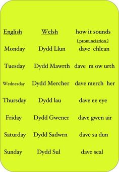 Learn Welsh ( episode 3 ) Learn a Language Days of the week Welsh Phrases, Welsh Sayings, Welsh Words, Learn Welsh, Basic French Words, Welsh Love Spoons, Welsh Language, Family Tree Research, Unusual Words