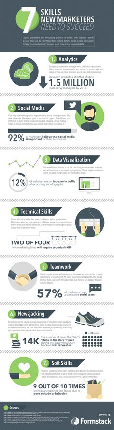 Have you got skills? Here are 7 digital marketing skills you need to help you succeed as a marketer.