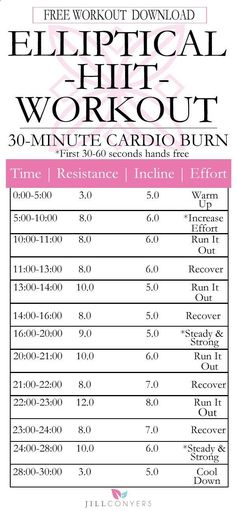 21 Minutes a Day Fat Burning - Muscle toning|elliptical workout|fat burning workout|cardio interval training|weight loss program|Repin for later Using this 21-Minute Method, You CAN Eat Carbs, Enjoy Your Favorite Foods, and STILL Burn Away A Bit Of Belly Fat Each and Every Day